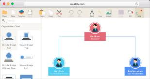 Software To Design Home Layout Org Chart Software To Create Organization Charts Online Creately