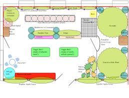 Backyard Showcase Garden Rootstofruits - Backyard orchard design