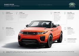 land rover convertible 2016 land rover range rover evoque convertible conceptcarz com