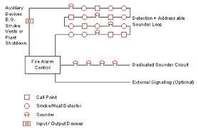fire alarm addressable system wiring diagram basic fire alarm
