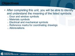 door material abbreviations u0026 how to install a door the family