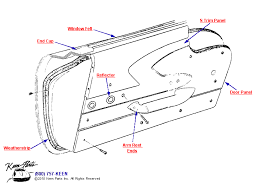 1987 corvette door panels keen corvette parts diagrams
