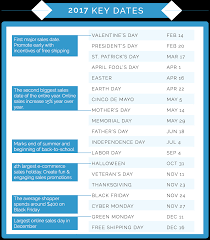 target black friday sale calender 2017 e commerce promotional calendar holidays and key sales dates