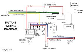 harley wiring diagrams pdf harley davidson wiring diagram u2022 wiring