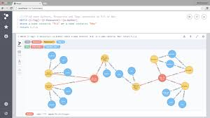 Graph Spreadsheet Bruggen Blog The Neo4j Knowledge Graph