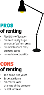 pros and cons of renting a house buy or rent the edge markets