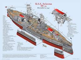 412 best uss arizona images on pinterest uss arizona pearl