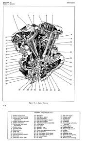 1958 1959 Duo Glide Service Manual Pdf American Iron Parts
