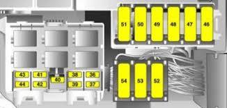 vauxhall combo c 2001 u2013 2011 u2013 fuse box diagram auto genius
