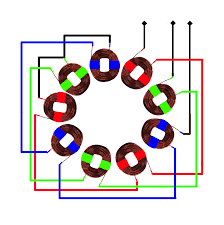 3 phase stator visualisation hugh piggott u0027s blog