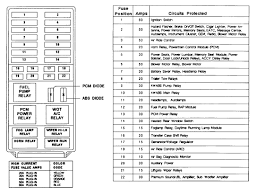 1995 ford explorer fuse diagram where is the fuel relay located for a 1995 ford explorer 4x4