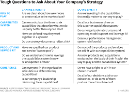 8 tough questions to ask about your company u0027s strategy