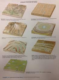 definition pattern of drainage trellis drainage pattern definition sgwebg com