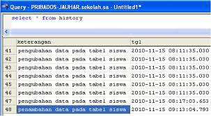 query membuat tabel di sql mengoperasikan trigger di sql server jauharulali s blog