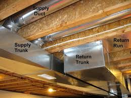 Cold Air Return Basement by Ductwork U2013 Mold U2013 Health Hacked By Gray Byte