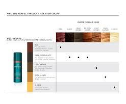 Light Brown Temporary Hair Color Spray Root Concealer Touch Up Spray Color Treated Hair U2013 Rita Hazan