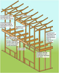 how to frame a floor 124 best builder images on architecture home