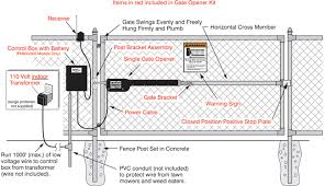 install an automatic swing gate opener
