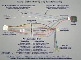 install trailer wiring harness jeep wrangler unique 1998 jeep grand cherokee stereo wiring harness diagram fresh