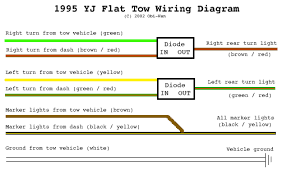 wiring diagram trailer lights 4 way wiring diagram and schematic