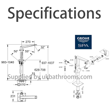 grohe allure brilliant floorstanding bath shower mixer set uk