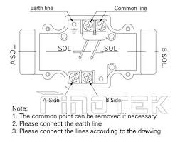 4 way 3 position solenoid valve nfpa d03 cetop3 valve