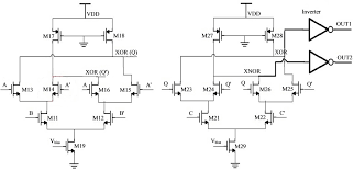 current mode logic testing of xor xnor circuit a case study