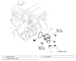 2006 mazda 6 check engine light coolant temperature anti freeze