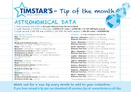 1 Light Second In Kilometers Astromical Data Tip Of The Month Timstar Tips Of The Month