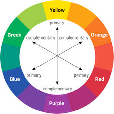 complementary color the color wheel create visual depth in your photographs with
