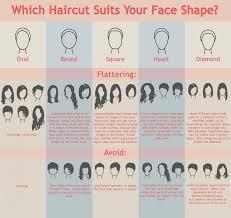 hairstyles for transgender http point5cc com wp content uploads 2015 05 wyfml496mqrtpksooof5