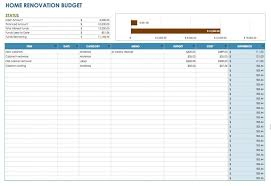 renovations budget template free google docs budget templates smartsheet
