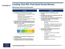 ft partners research lending club ipo post period review