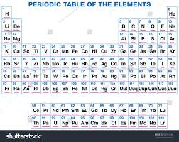 Periodic Table Ti Periodic Table Elements 118 Chemical Elements Stock Vector