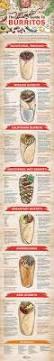 20 best cooking infographics images on pinterest food u0026 drinks