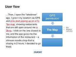 give me a map of my location how to design an app wireframing mockuping prototyping