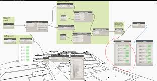 how to get text notes boundingbox or pointatspace revit dynamo