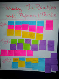 theme of romeo and juliet and pyramus and thisbe pyramus and thisbe binders full of evidence