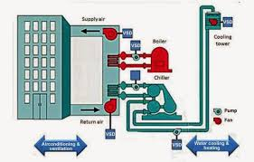 heating and air conditioning wiring diagrams the best wiring
