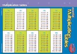 15 Multiplication Table Multiplication Tables And Number Square Lessons Tes Teach
