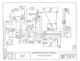 wiring diagram for ez go golf cart eh 29c on download throughout
