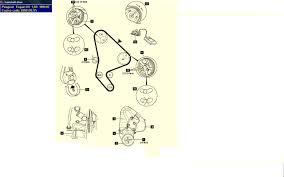 100 peugeot 406 2003 workshop manual diagram coil and
