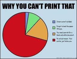 College Printer Meme - 10 best copier and printer funnies images on pinterest printers