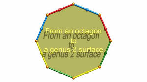 from an octagon to a genus 2 surface mathlapse youtube