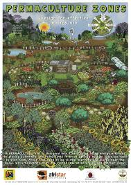 Permaculture Vegetable Garden Layout Some Great Permaculture Posters Linked To In This Post Including