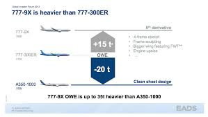 plan si es boeing 777 300er 77x 8 9 compared to 777 300er a350 1000 787 airliners