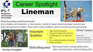 career spotlight electrician 6 projected job growth work summary