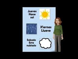 38 best spanish weather images on pinterest weather spanish 1