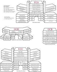 Uc Map Fsu Academic Publications