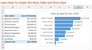 tutorial pivot table excel 2013 pivot table excel 2010 tutorial pdf home decorating ideas